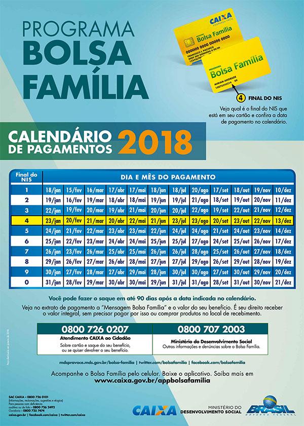 Mais um período de pagamento do Bolsa Família 2018 vai começar neste mês de maio. O calendário de pagamento do PIS 2018 já está disponível. Saque o Seu beneficio do Bolsa Família e o Abono Salarial PIS.