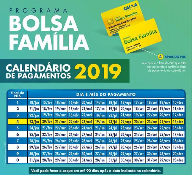 Bolsa Família calendário