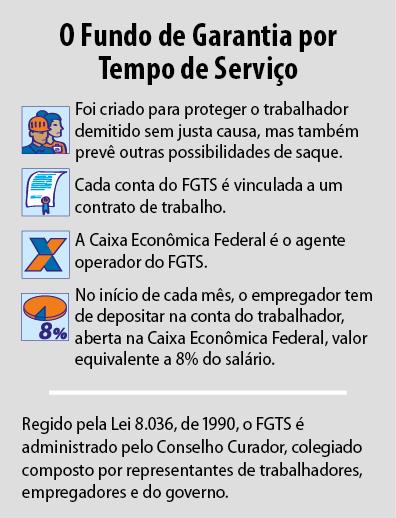 Projetos do Senado ampliam possibilidades de saque do FGTS